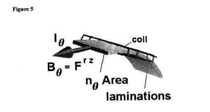 diagramacampos1