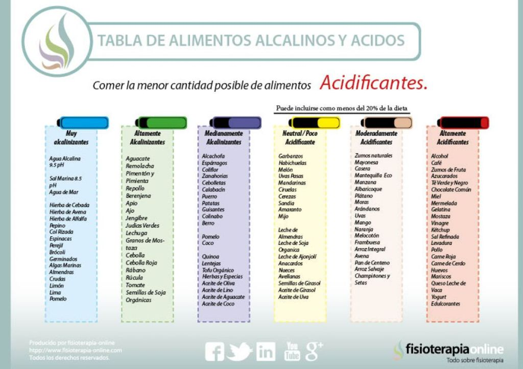 alcalinos_y_acidificantes_nuevo